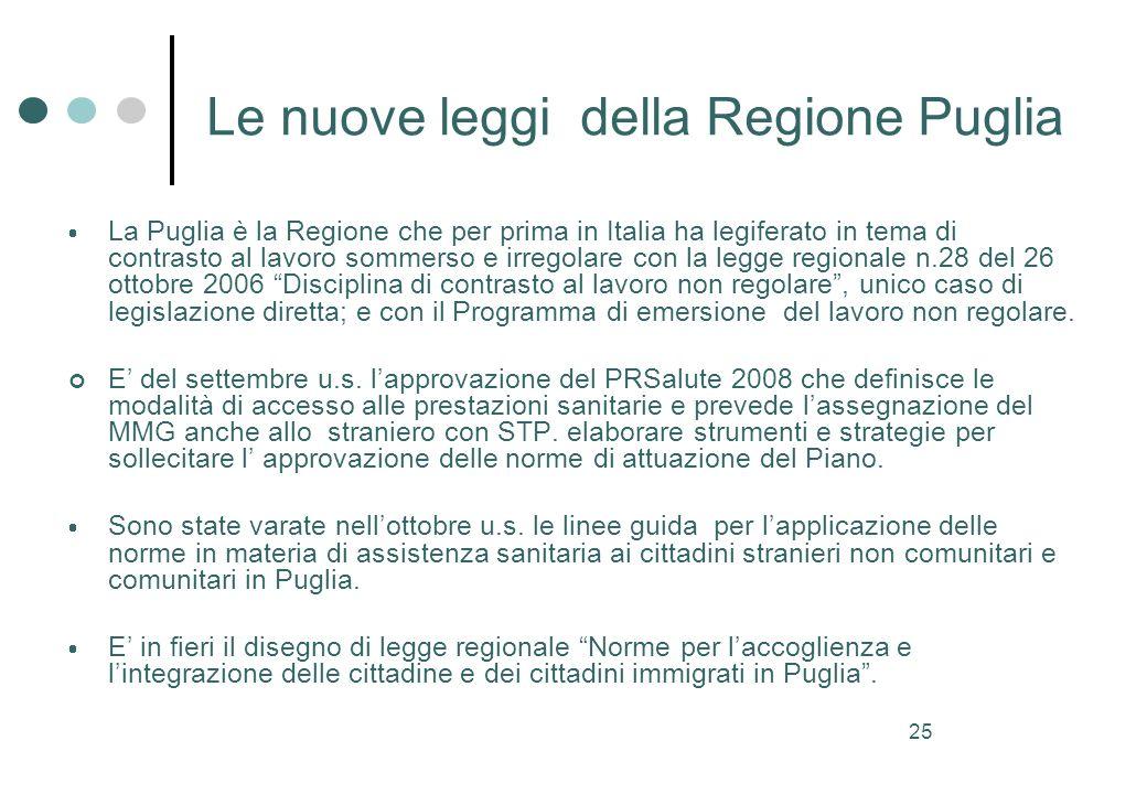 25 Le nuove leggi della Regione Puglia La Puglia è la Regione che per prima in Italia ha legiferato in tema di contrasto al lavoro sommerso e irregolare con la legge regionale n.28 del 26 ottobre 2006 Disciplina di contrasto al lavoro non regolare, unico caso di legislazione diretta; e con il Programma di emersione del lavoro non regolare.