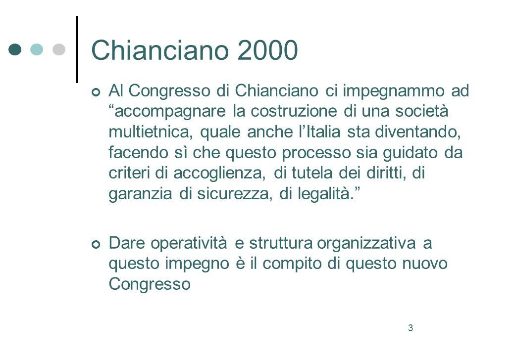 3 Chianciano 2000 Al Congresso di Chianciano ci impegnammo ad accompagnare la costruzione di una società multietnica, quale anche lItalia sta diventando, facendo sì che questo processo sia guidato da criteri di accoglienza, di tutela dei diritti, di garanzia di sicurezza, di legalità.