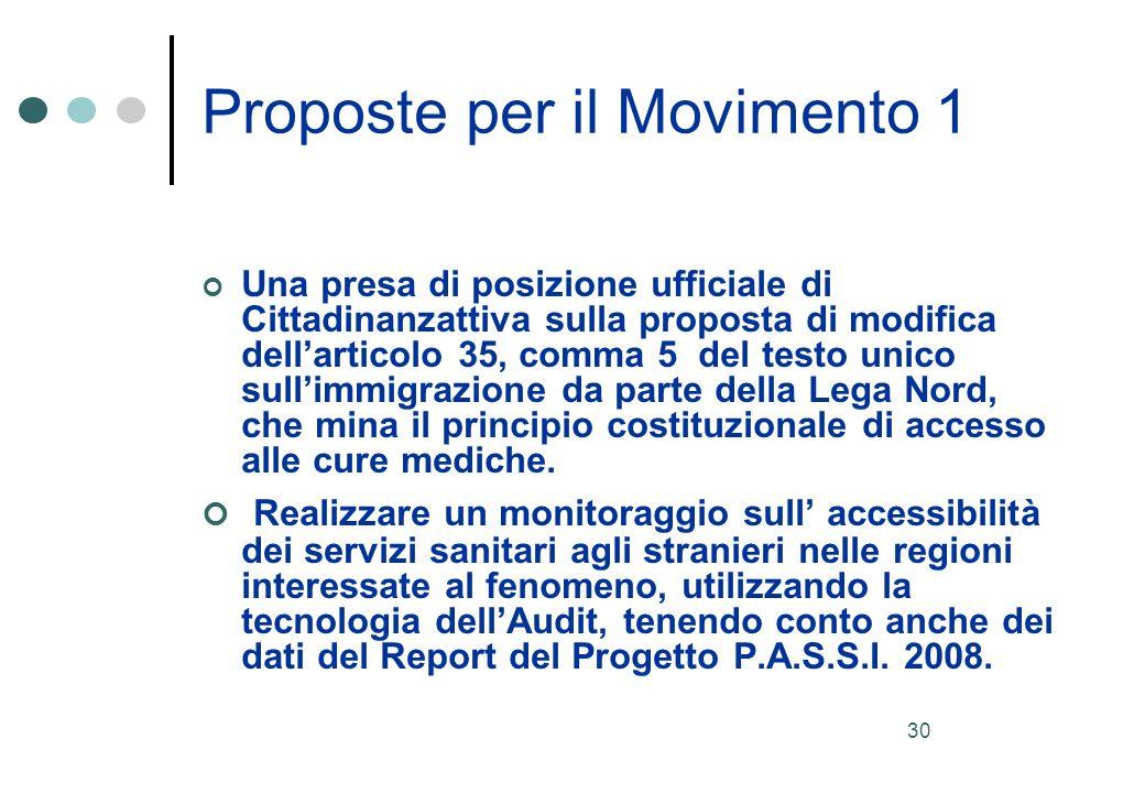 30 Proposte per il Movimento 1 Una presa di posizione ufficiale di Cittadinanzattiva sulla proposta di modifica dellarticolo 35, comma 5 del testo unico sullimmigrazione da parte della Lega Nord, che mina il principio costituzionale di accesso alle cure mediche.