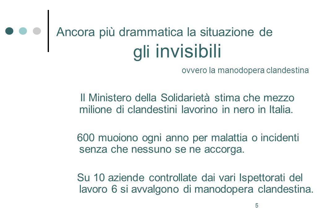 5 Ancora più drammatica la situazione de gli invisibili ovvero la manodopera clandestina Il Ministero della Solidarietà stima che mezzo milione di clandestini lavorino in nero in Italia.