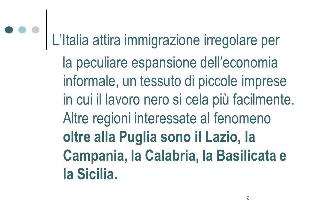 9 LItalia attira immigrazione irregolare per la peculiare espansione delleconomia informale, un tessuto di piccole imprese in cui il lavoro nero si cela più facilmente.
