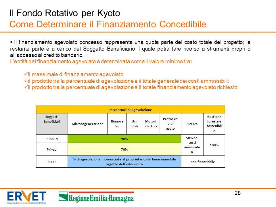 28 Il Fondo Rotativo per Kyoto Come Determinare il Finanziamento Concedibile Il finanziamento agevolato concesso rappresenta una quota parte del costo