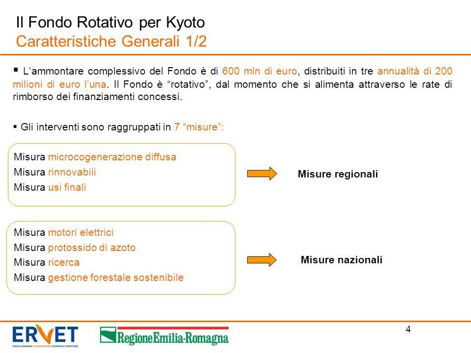 Lammontare complessivo del Fondo è di 600 mln di euro, distribuiti in tre annualità di 200 milioni di euro luna. Il Fondo è rotativo, dal momento che