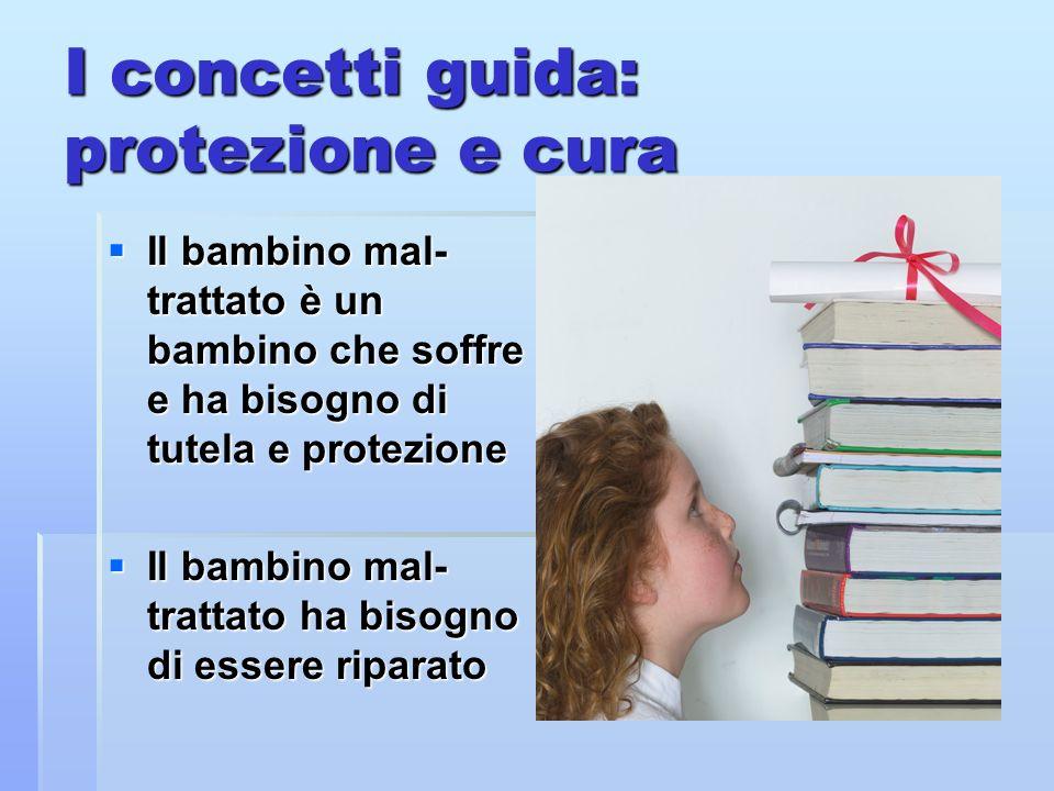 La protezione come premessa La protezione interrompe il ciclo della violenza.