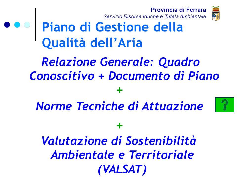 Piano di Gestione della Qualità dellAria Provincia di Ferrara Servizio Risorse Idriche e Tutela Ambientale Norme Tecniche di Attuazione Valutazione di Sostenibilità Ambientale e Territoriale (VALSAT) + Relazione Generale: Quadro Conoscitivo + Documento di Piano +