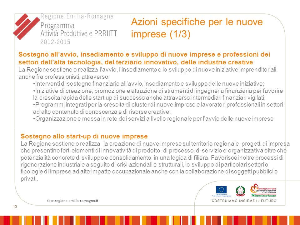 13 Sostegno allavvio, insediamento e sviluppo di nuove imprese e professioni dei settori dellalta tecnologia, del terziario innovativo, delle industri