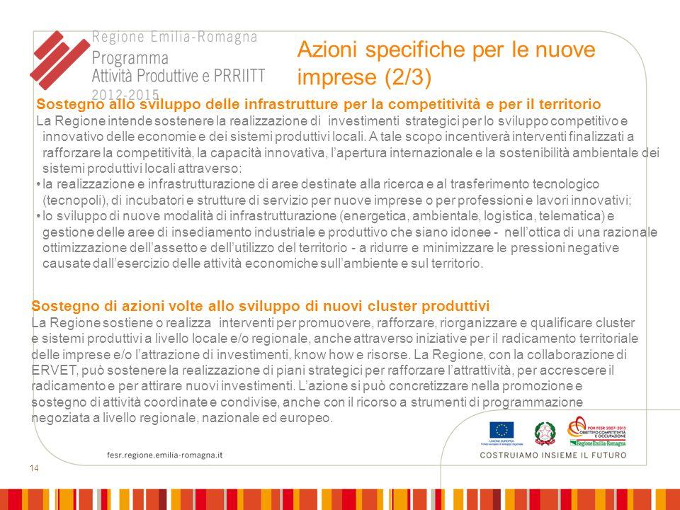 14 Sostegno di azioni volte allo sviluppo di nuovi cluster produttivi La Regione sostiene o realizza interventi per promuovere, rafforzare, riorganizz