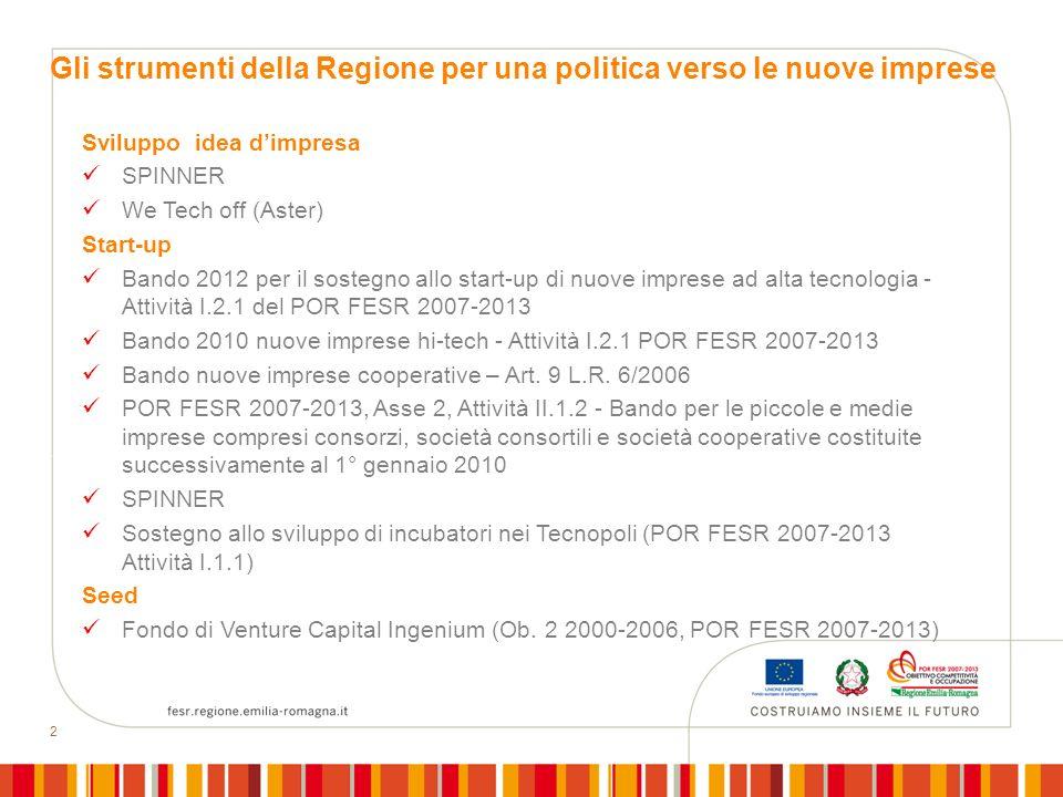 2 Gli strumenti della Regione per una politica verso le nuove imprese Sviluppo idea dimpresa SPINNER We Tech off (Aster) Start-up Bando 2012 per il so