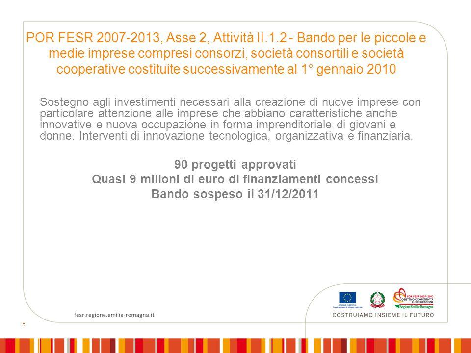 5 POR FESR 2007-2013, Asse 2, Attività II.1.2 - Bando per le piccole e medie imprese compresi consorzi, società consortili e società cooperative costi