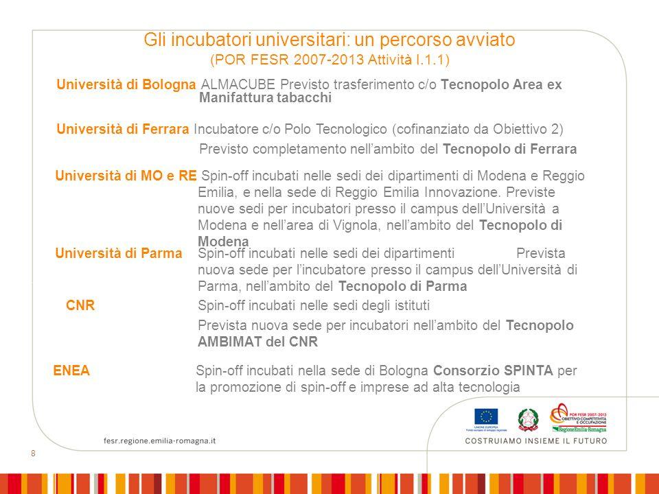 8 Gli incubatori universitari: un percorso avviato (POR FESR 2007-2013 Attività I.1.1) Università di Bologna ALMACUBE Previsto trasferimento c/o Tecno
