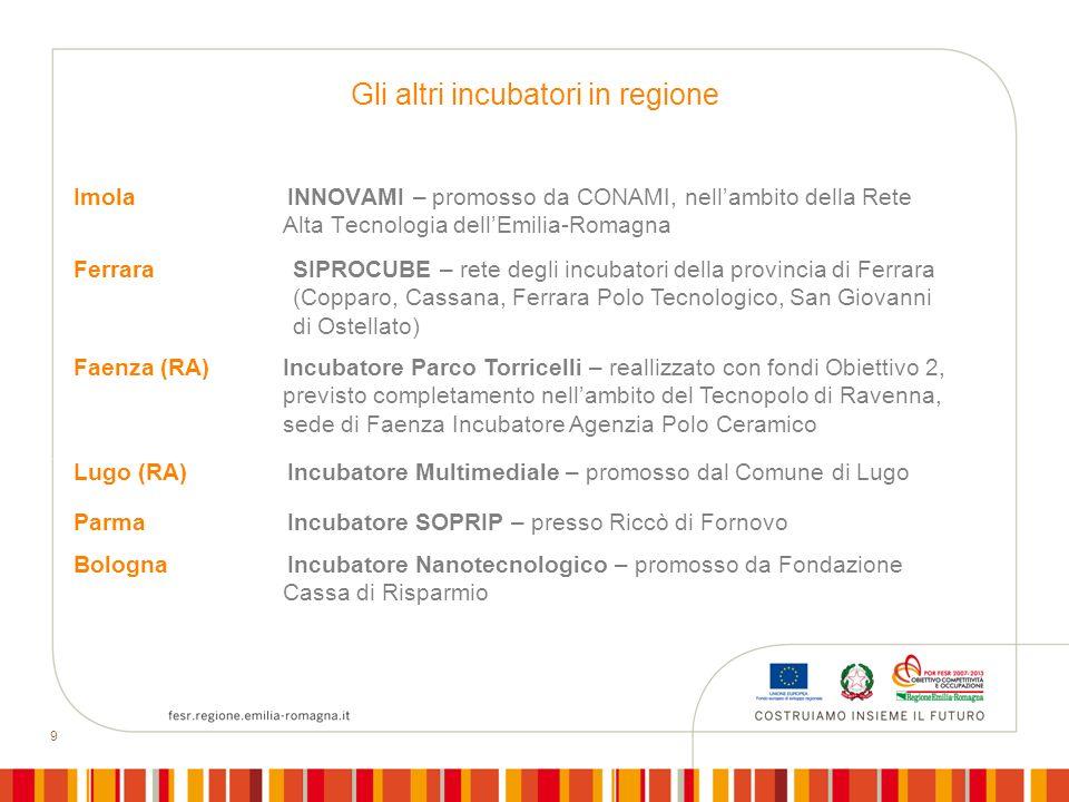 9 Gli altri incubatori in regione ImolaINNOVAMI – promosso da CONAMI, nellambito della Rete Alta Tecnologia dellEmilia-Romagna FerraraSIPROCUBE – rete