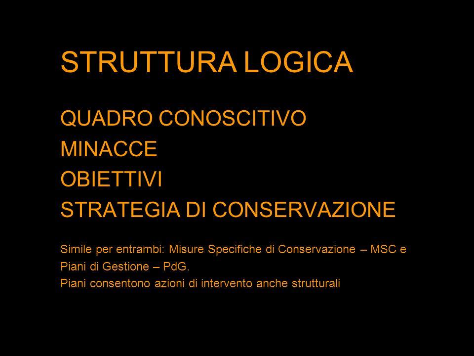STRUTTURA LOGICA QUADRO CONOSCITIVO MINACCE OBIETTIVI STRATEGIA DI CONSERVAZIONE Simile per entrambi: Misure Specifiche di Conservazione – MSC e Piani