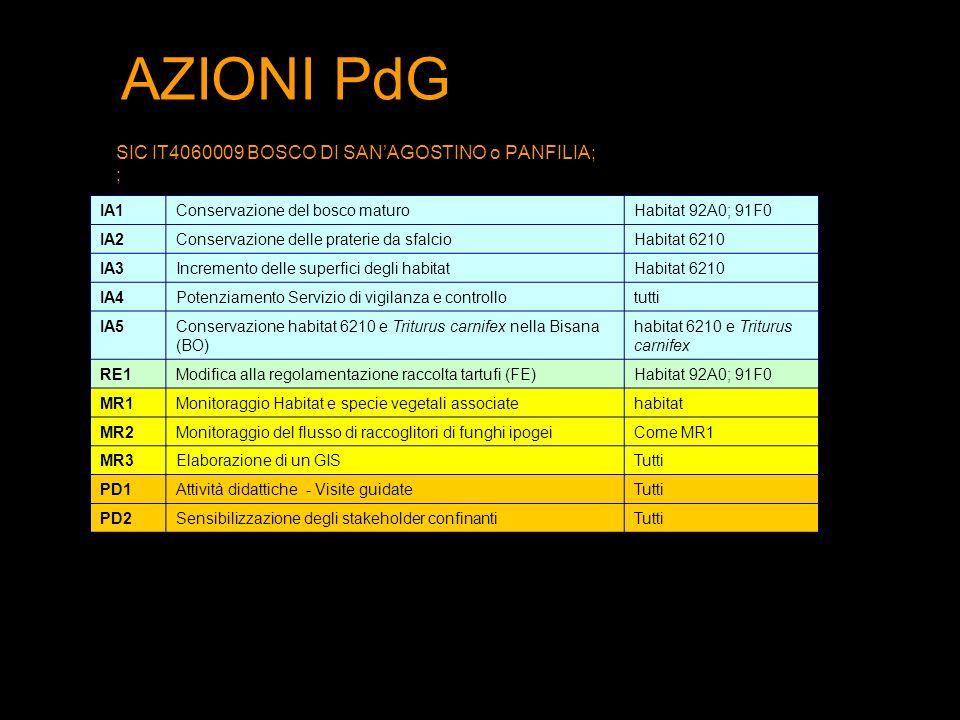 AZIONI PdG SIC IT4060009 BOSCO DI SANAGOSTINO o PANFILIA; ; IA1Conservazione del bosco maturoHabitat 92A0; 91F0 IA2Conservazione delle praterie da sfa