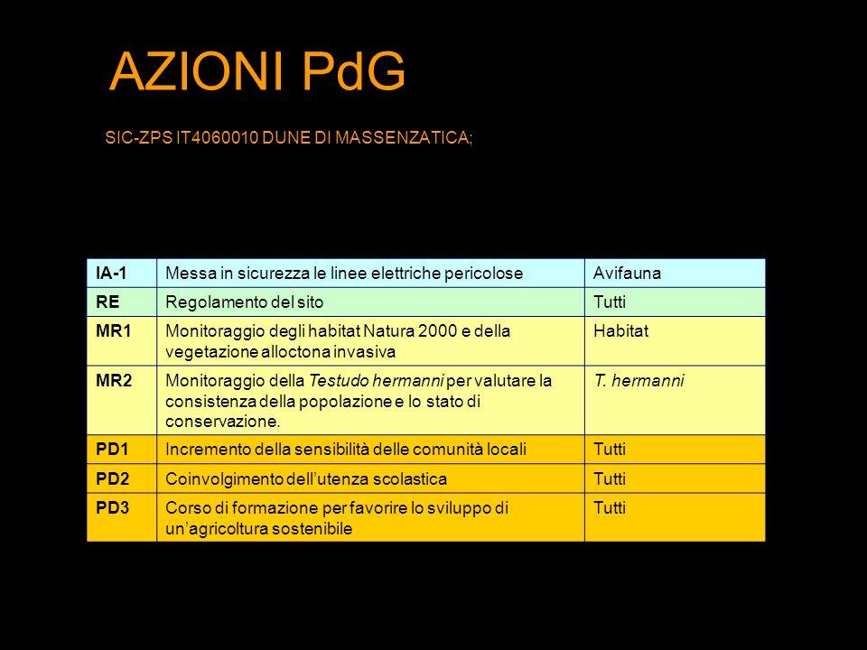 AZIONI PdG SIC-ZPS IT4060010 DUNE DI MASSENZATICA; IA-1Messa in sicurezza le linee elettriche pericoloseAvifauna RERegolamento del sitoTutti MR1Monito