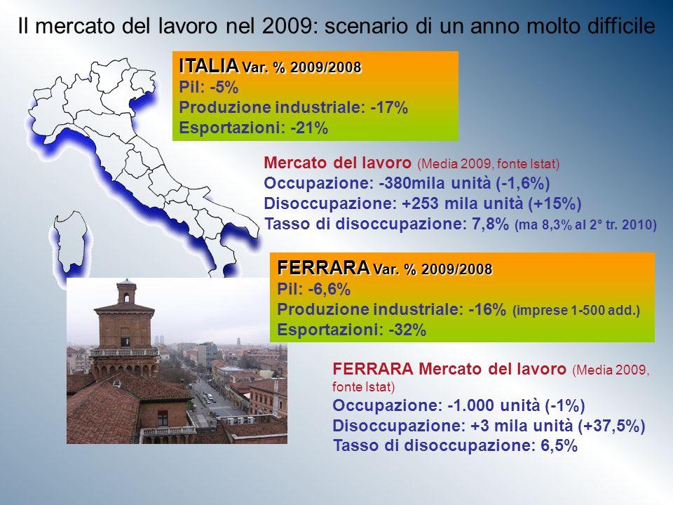 Il mercato del lavoro nel 2009: scenario di un anno molto difficile ITALIA Var.
