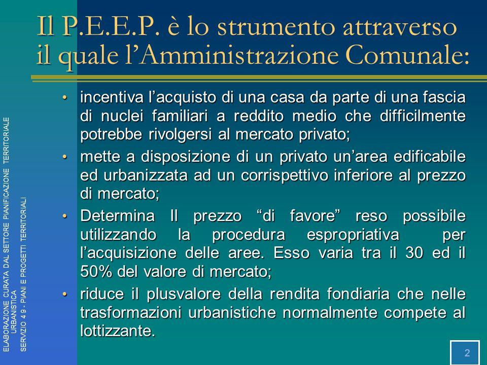 2 Il P.E.E.P. è lo strumento attraverso il quale lAmministrazione Comunale: incentiva lacquisto di una casa da parte di una fascia di nuclei familiari