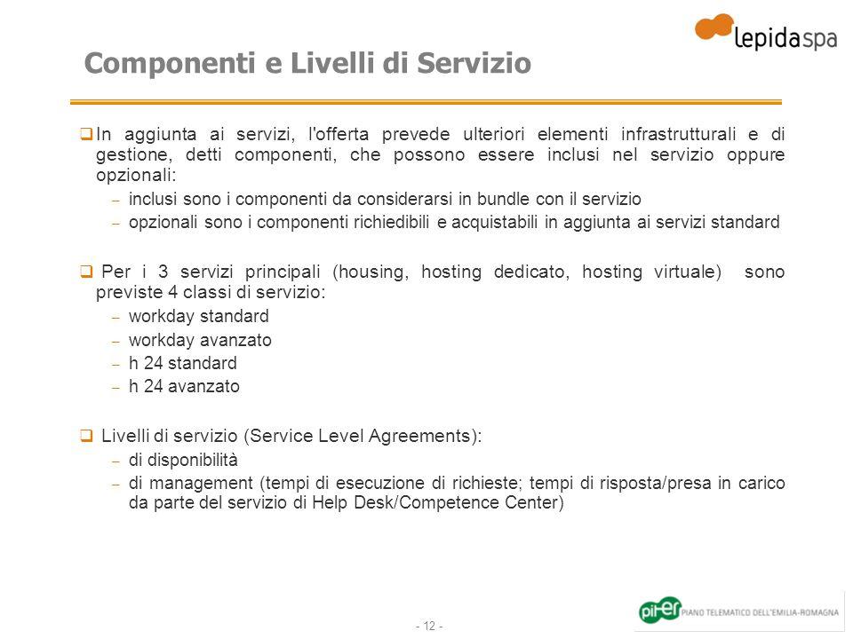 - 12 - Componenti e Livelli di Servizio In aggiunta ai servizi, l'offerta prevede ulteriori elementi infrastrutturali e di gestione, detti componenti,