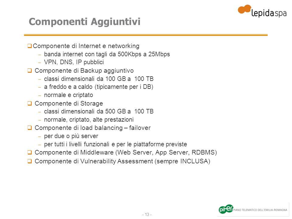 - 13 - Componenti Aggiuntivi Componente di Internet e networking – banda internet con tagli da 500Kbps a 25Mbps – VPN, DNS, IP pubblici Componente di Backup aggiuntivo – classi dimensionali da 100 GB a 100 TB – a freddo e a caldo (tipicamente per i DB) – normale e criptato Componente di Storage – classi dimensionali da 500 GB a 100 TB – normale, criptato, alte prestazioni Componente di load balancing – failover – per due o più server – per tutti i livelli funzionali e per le piattaforme previste Componente di Middleware (Web Server, App Server, RDBMS) Componente di Vulnerability Assessment (sempre INCLUSA)