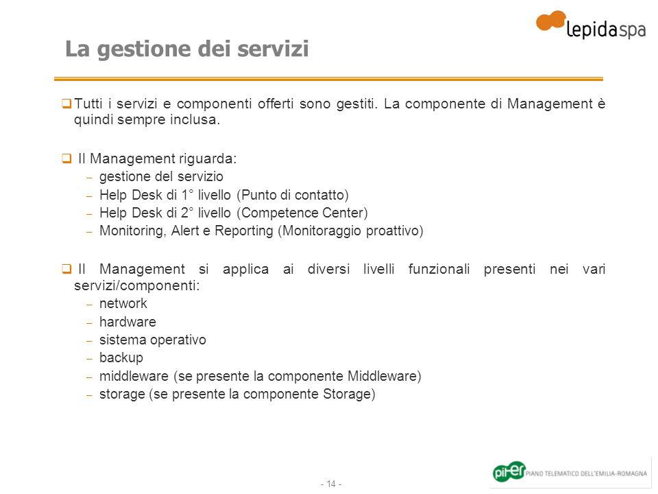 - 14 - La gestione dei servizi Tutti i servizi e componenti offerti sono gestiti.