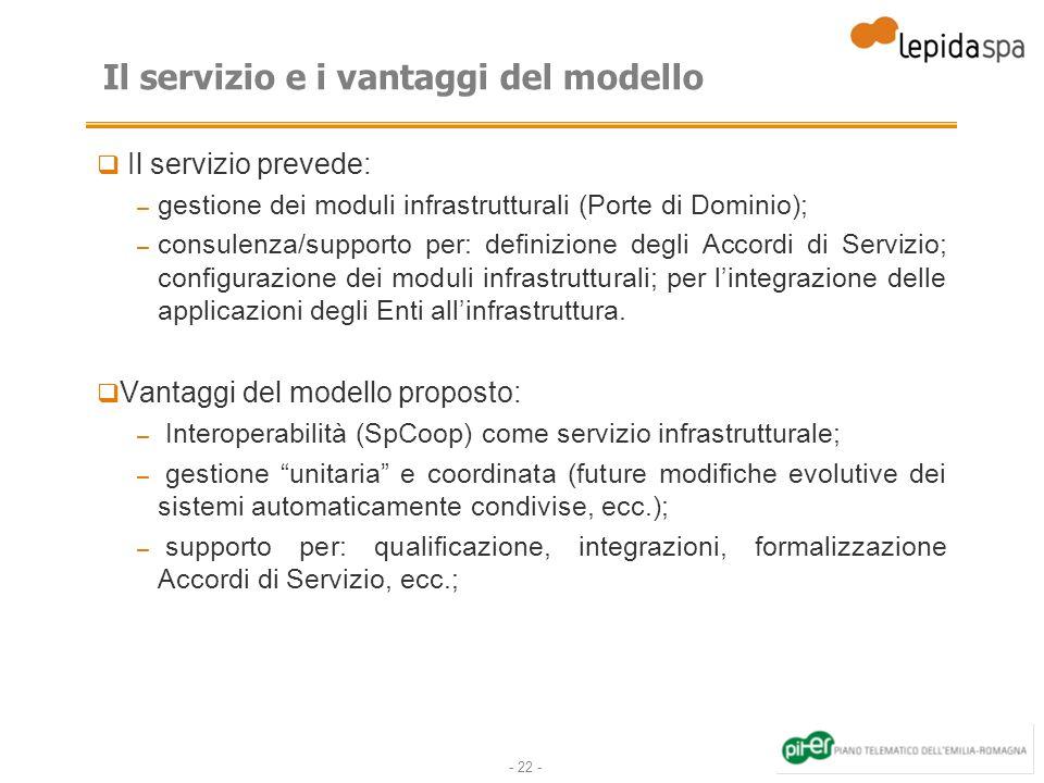 - 22 - Il servizio e i vantaggi del modello Il servizio prevede: – gestione dei moduli infrastrutturali (Porte di Dominio); – consulenza/supporto per: