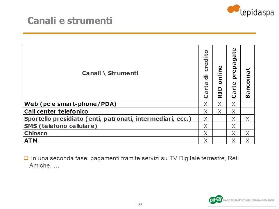 - 36 - Canali e strumenti In una seconda fase: pagamenti tramite servizi su TV Digitale terrestre, Reti Amiche, …