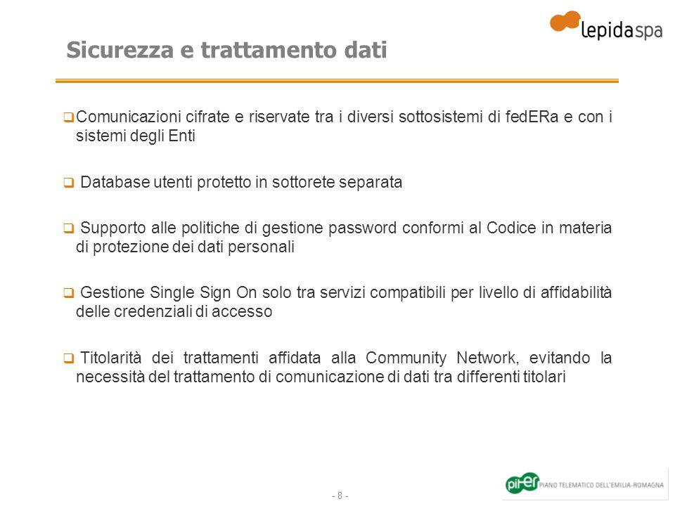 - 8 - Sicurezza e trattamento dati Comunicazioni cifrate e riservate tra i diversi sottosistemi di fedERa e con i sistemi degli Enti Database utenti p