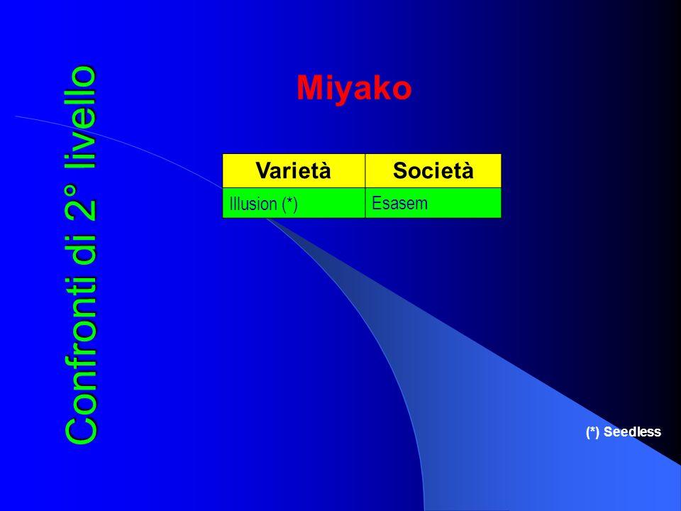 Miyako (*) Seedless Confronti di 2° livello Varietà Società Illusion (*) Esasem
