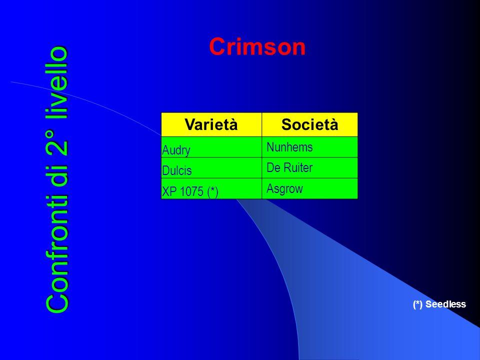 Crimson (*) Seedless Confronti di 2° livello VarietàSocietà Audry Nunhems Dulcis De Ruiter XP 1075 (*) Asgrow