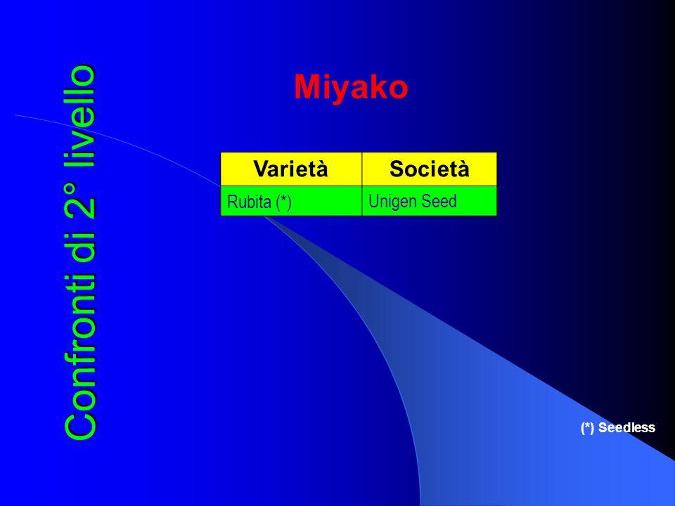 Miyako (*) Seedless Confronti di 2° livello Varietà Società Rubita (*) Unigen Seed