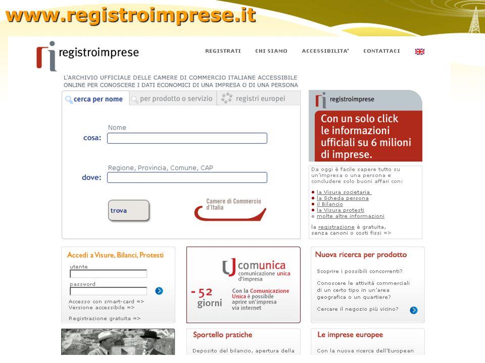 www.registroimprese.it