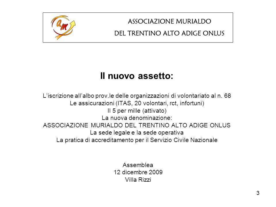3 Il nuovo assetto: Liscrizione allalbo prov.le delle organizzazioni di volontariato al n. 68 Le assicurazioni (ITAS, 20 volontari, rct, infortuni) Il