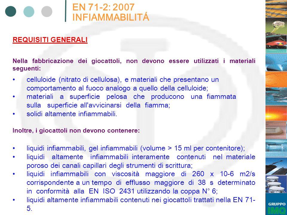 GRUPPO EN 71-2: 2007 INFIAMMABILITÁ Nella fabbricazione dei giocattoli, non devono essere utilizzati i materiali seguenti: REQUISITI GENERALI celluloi