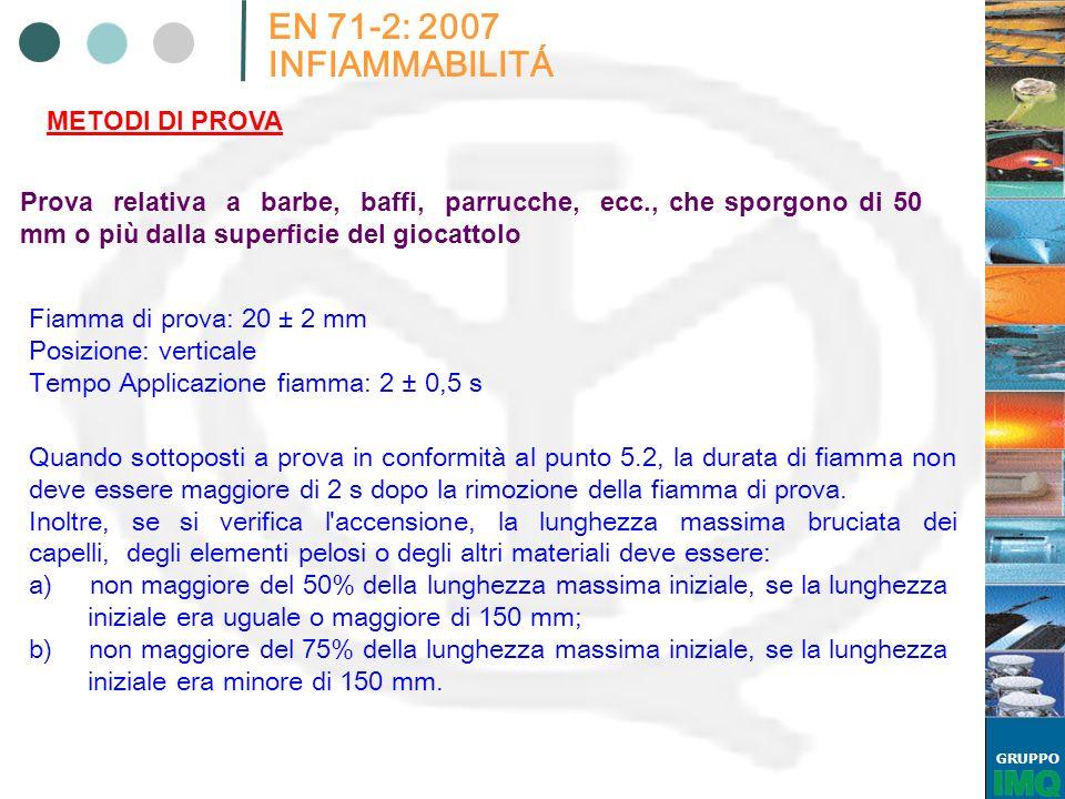 GRUPPO EN 71-2: 2007 INFIAMMABILITÁ METODI DI PROVA Prova relativa a barbe, baffi, parrucche, ecc., che sporgono di 50 mm o più dalla superficie del g