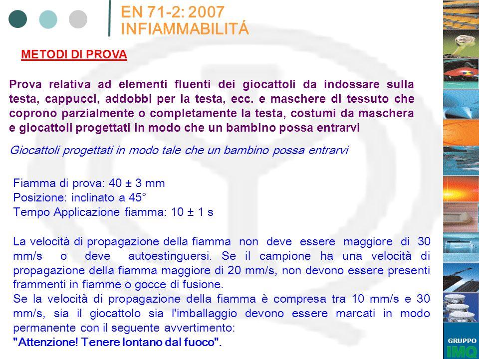 GRUPPO EN 71-2: 2007 INFIAMMABILITÁ METODI DI PROVA Prova relativa ad elementi fluenti dei giocattoli da indossare sulla testa, cappucci, addobbi per