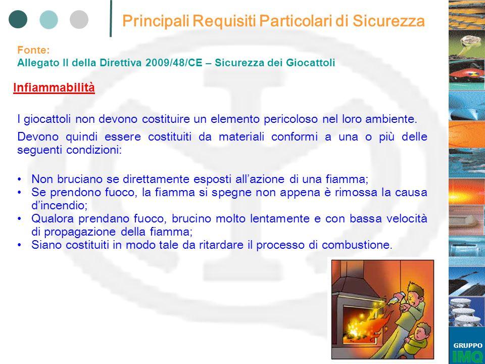 GRUPPO Principali Requisiti Particolari di Sicurezza Fonte: Allegato II della Direttiva 2009/48/CE – Sicurezza dei Giocattoli Infiammabilità I giocatt