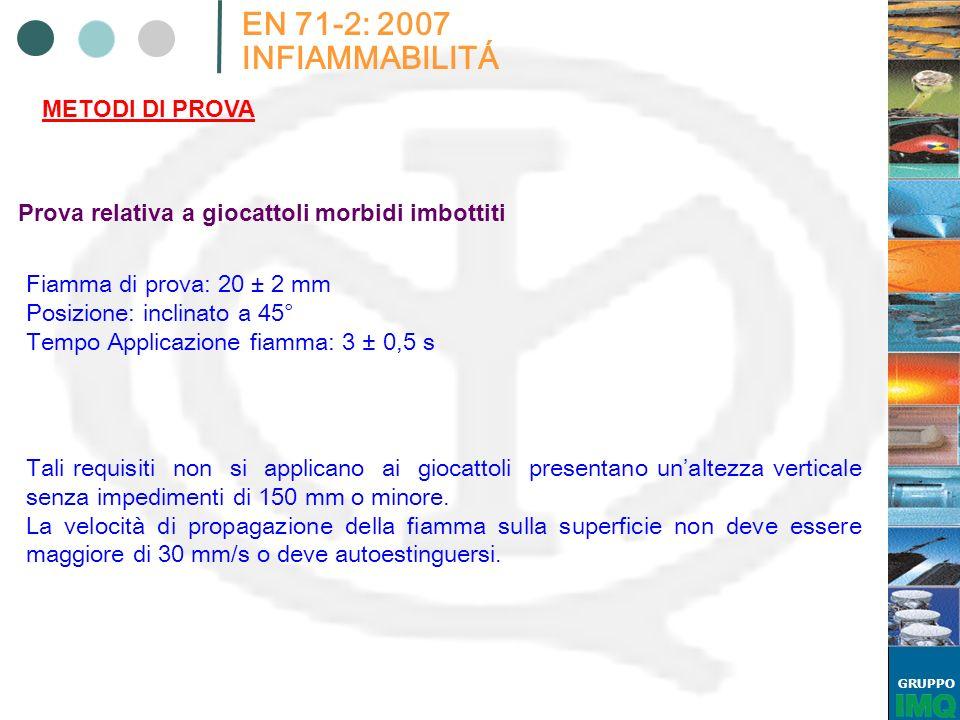 GRUPPO EN 71-2: 2007 INFIAMMABILITÁ METODI DI PROVA Prova relativa a giocattoli morbidi imbottiti Fiamma di prova: 20 ± 2 mm Posizione: inclinato a 45