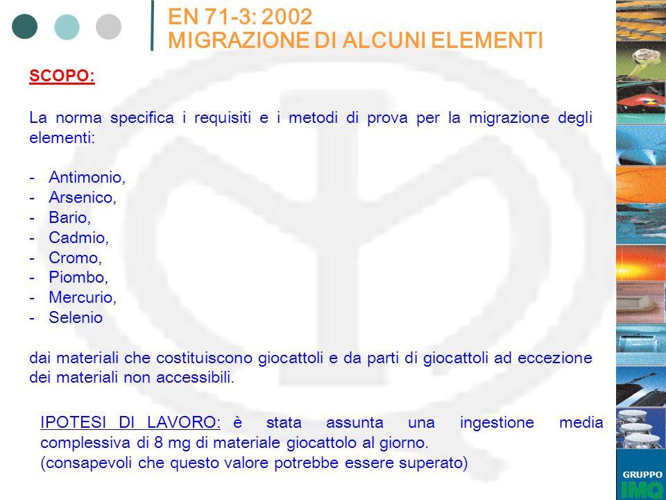 GRUPPO EN 71-3: 2002 MIGRAZIONE DI ALCUNI ELEMENTI La norma specica i requisiti e i metodi di prova per la migrazione degli elementi: - Antimonio, - A