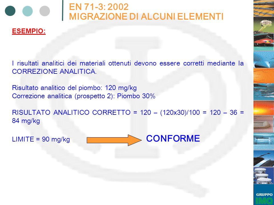 GRUPPO EN 71-3: 2002 MIGRAZIONE DI ALCUNI ELEMENTI I risultati analitici dei materiali ottenuti devono essere corretti mediante la CORREZIONE ANALITIC