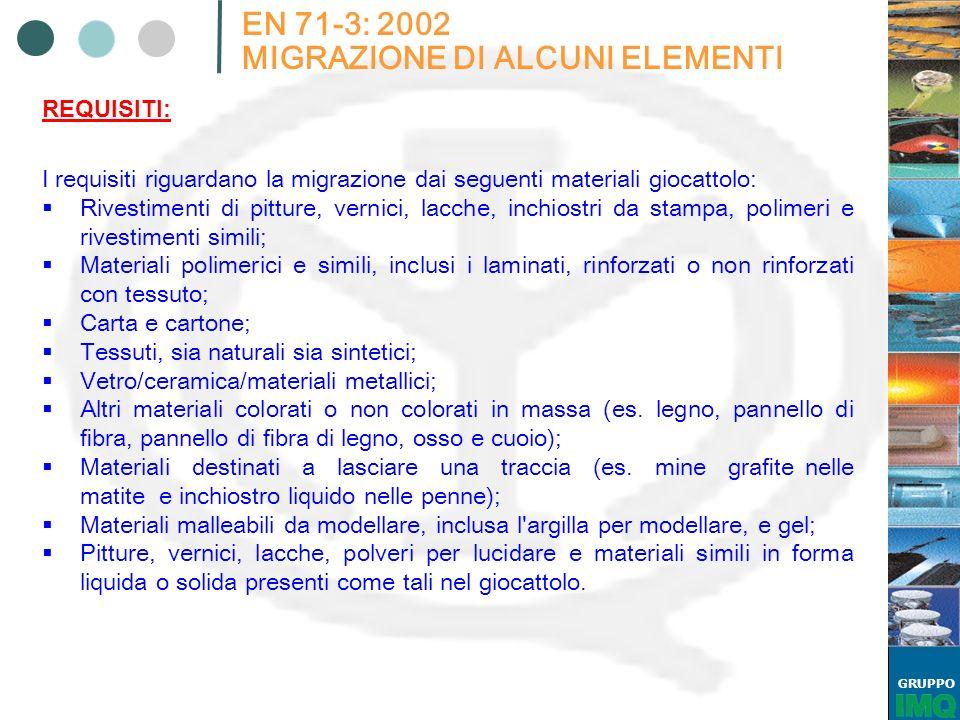 GRUPPO EN 71-3: 2002 MIGRAZIONE DI ALCUNI ELEMENTI I requisiti riguardano la migrazione dai seguenti materiali giocattolo: Rivestimenti di pitture, ve