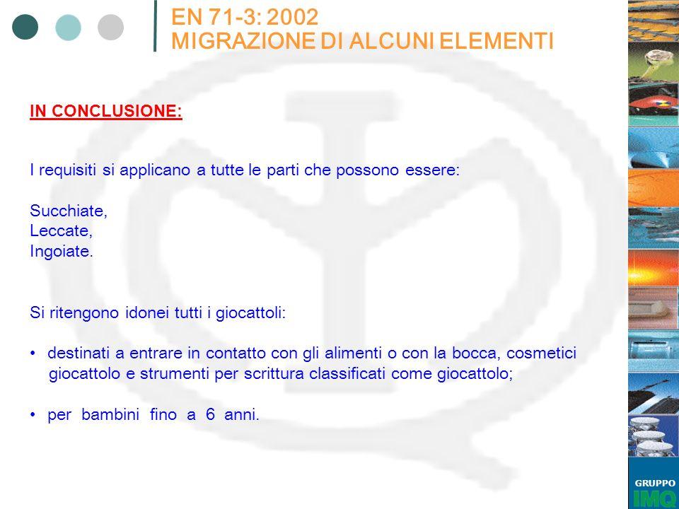 GRUPPO EN 71-3: 2002 MIGRAZIONE DI ALCUNI ELEMENTI I requisiti si applicano a tutte le parti che possono essere: Succhiate, Leccate, Ingoiate. Si rite