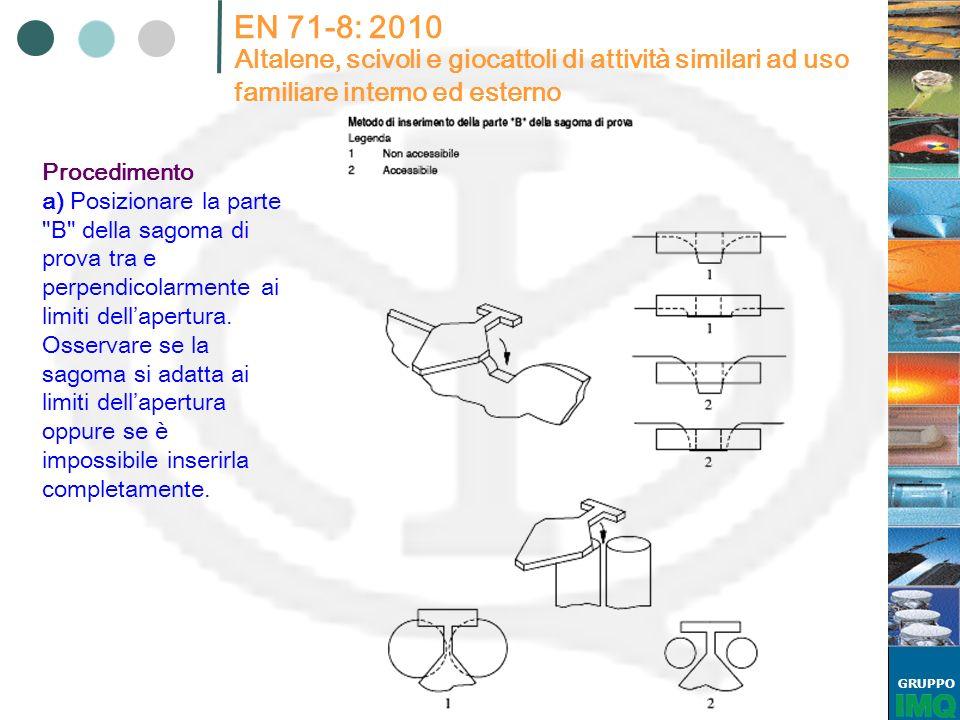 GRUPPO EN 71-8: 2010 Altalene, scivoli e giocattoli di attività similari ad uso familiare interno ed esterno Procedimento a) Posizionare la parte