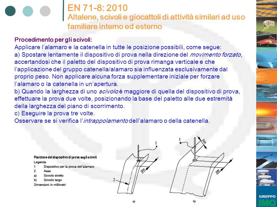 GRUPPO EN 71-8: 2010 Altalene, scivoli e giocattoli di attività similari ad uso familiare interno ed esterno Procedimento per gli scivoli: Applicare l