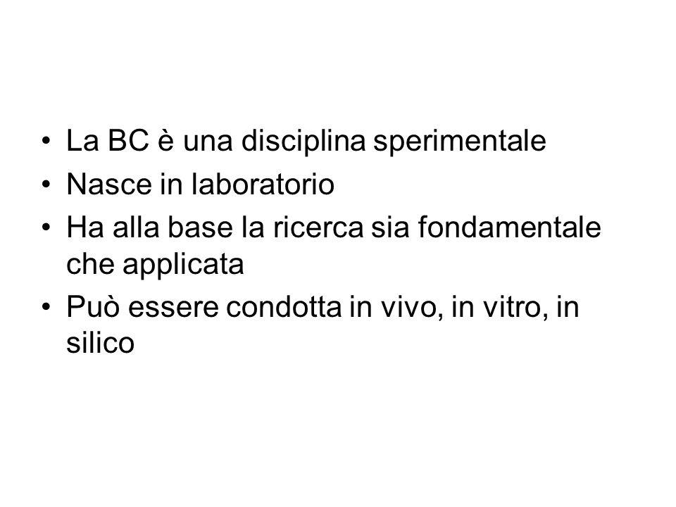 La BC è una disciplina sperimentale Nasce in laboratorio Ha alla base la ricerca sia fondamentale che applicata Può essere condotta in vivo, in vitro,