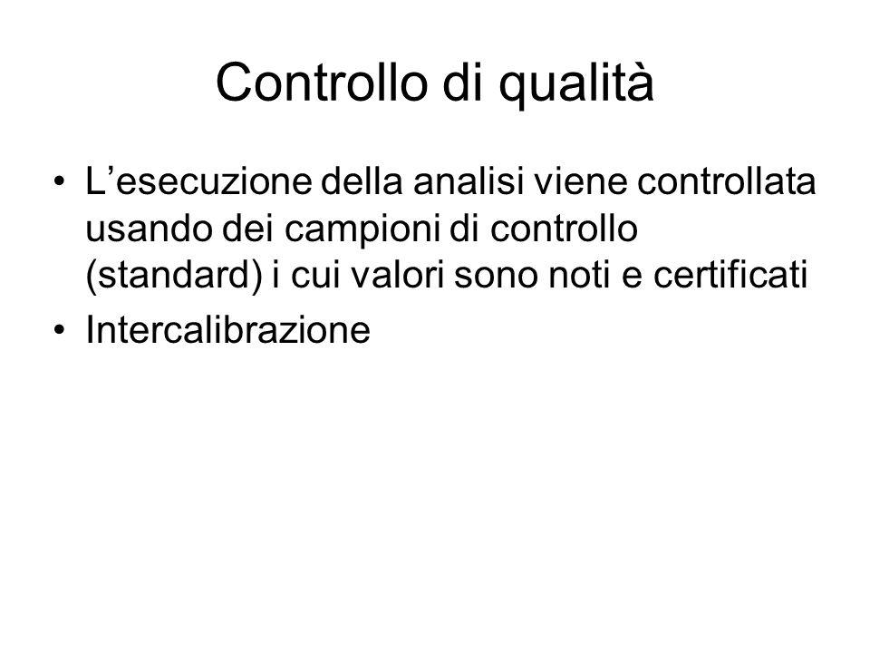 Controllo di qualità Lesecuzione della analisi viene controllata usando dei campioni di controllo (standard) i cui valori sono noti e certificati Inte