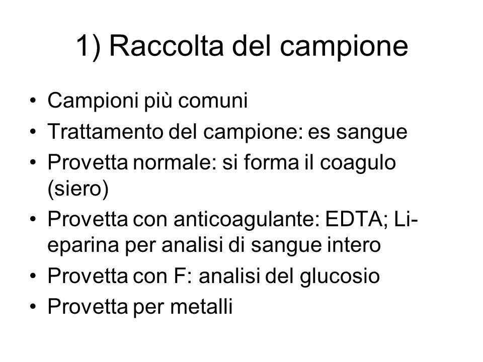 1) Raccolta del campione Campioni più comuni Trattamento del campione: es sangue Provetta normale: si forma il coagulo (siero) Provetta con anticoagul