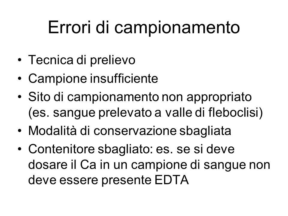 Errori di campionamento Tecnica di prelievo Campione insufficiente Sito di campionamento non appropriato (es. sangue prelevato a valle di fleboclisi)