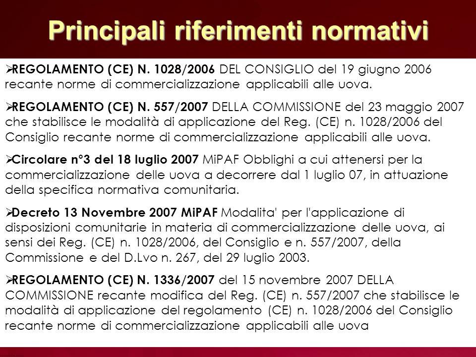 Principali riferimenti normativi REGOLAMENTO (CE) N.