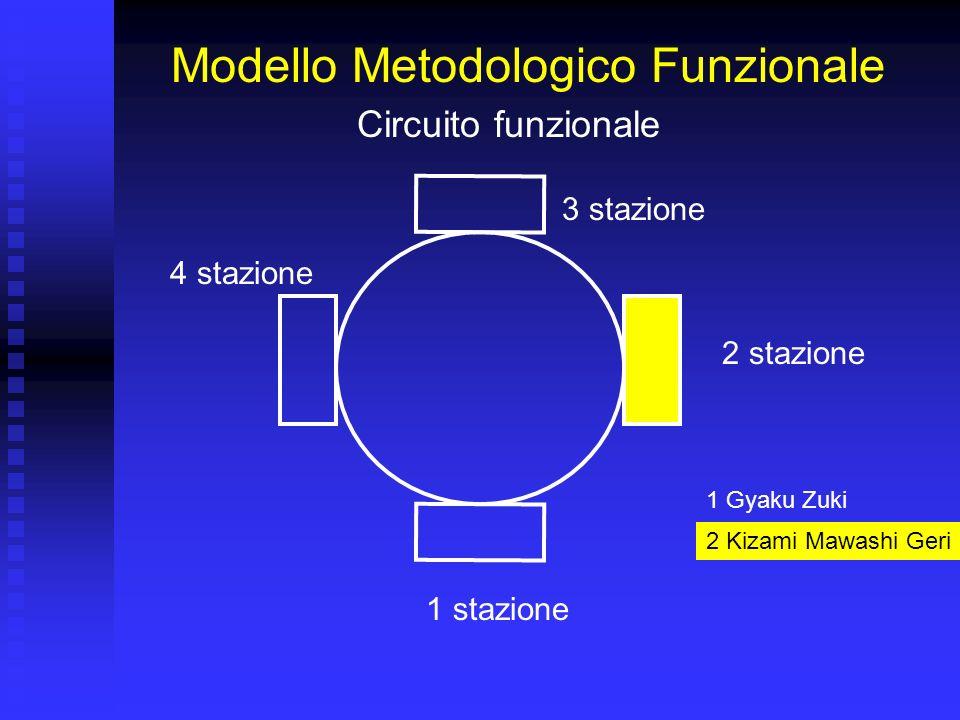 Modello Metodologico Funzionale 1 stazione 2 stazione 3 stazione 4 stazione 1 Gyaku Zuki Circuito funzionale