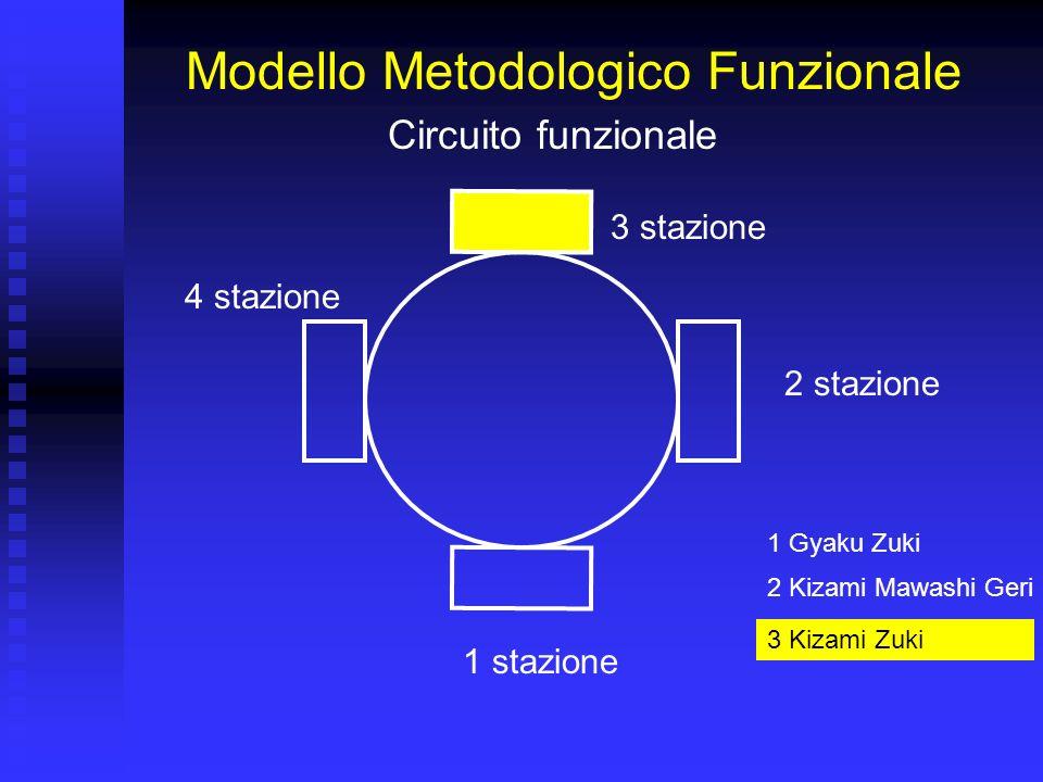 Modello Metodologico Funzionale 1 stazione 2 stazione 3 stazione 4 stazione 1 Gyaku Zuki 2 Kizami Mawashi Geri Circuito funzionale