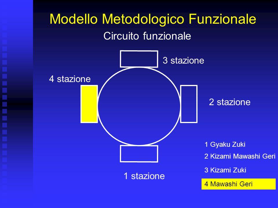 Modello Metodologico Funzionale 1 stazione 2 stazione 3 stazione 4 stazione 1 Gyaku Zuki 2 Kizami Mawashi Geri 3 Kizami Zuki Circuito funzionale